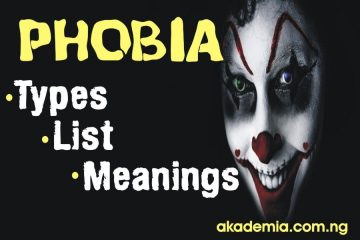 Types of Phobias (with List and Meanings)