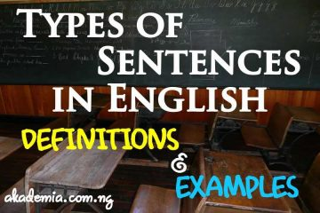 Types of Sentences in English with Definitions and Examples