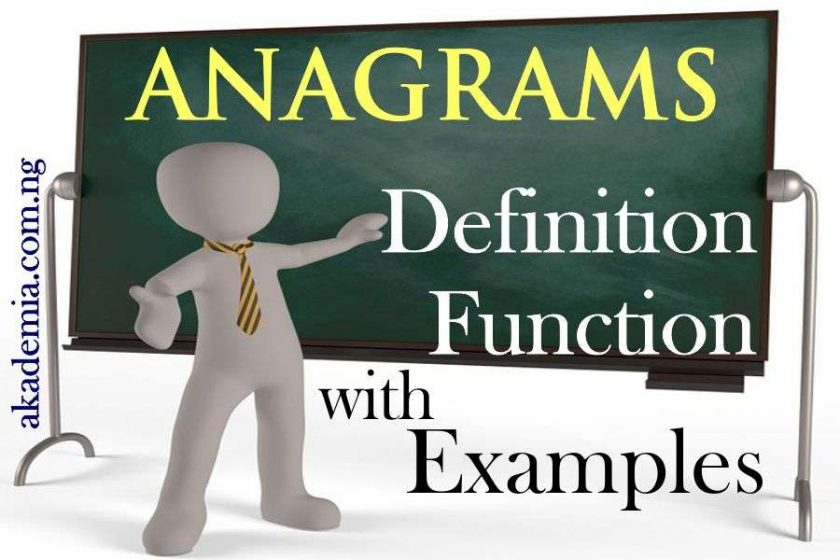 What is an Anagram? Definition, Function with Examples